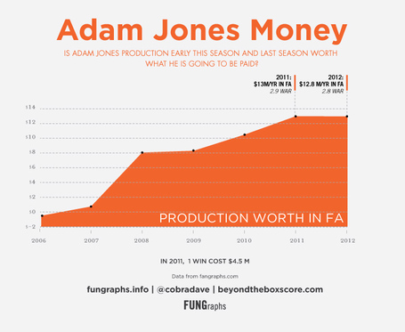 Adam-jones-dollars_medium