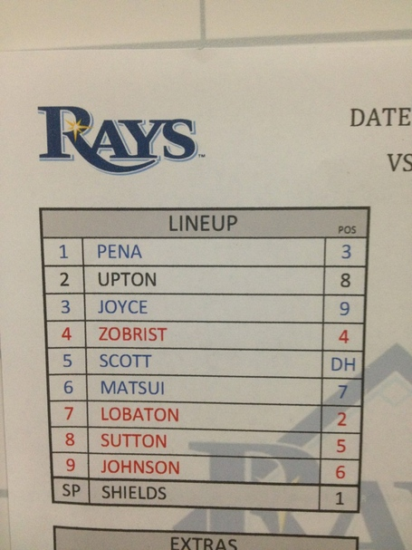 Rays_lineup_medium