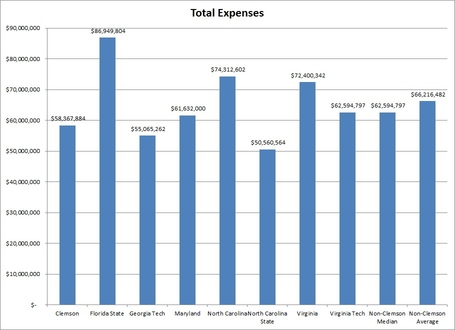 Total_expenses_medium