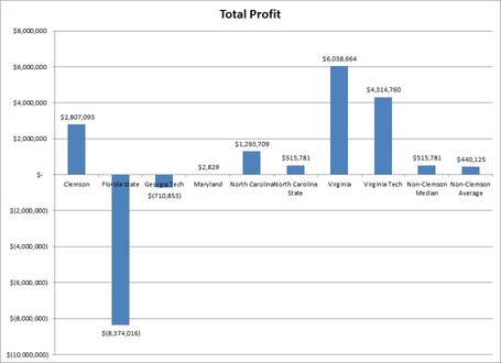 Total_profit_medium
