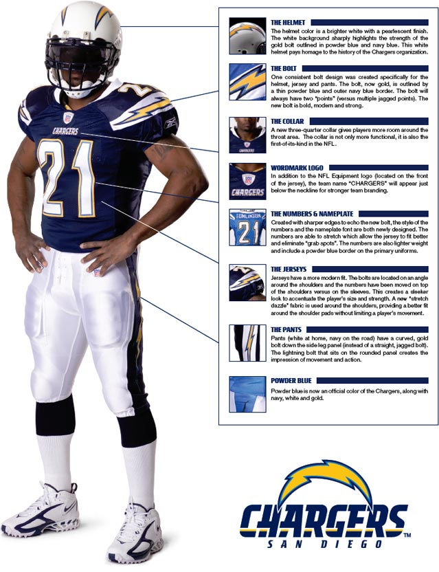 What S Your Favorite Charger Uniform Of All Time Bolts