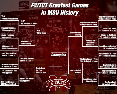 Fwtct_greatest_games_bracket_semis_medium