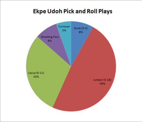 Ekpe_udoh_p_r_medium