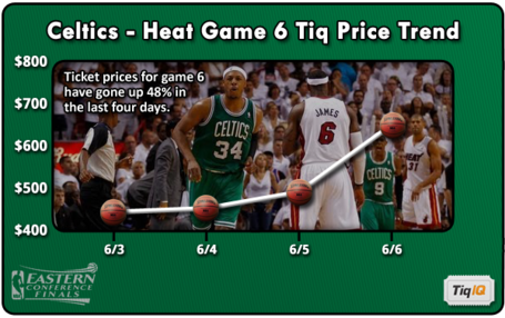 Celtics-heatgm6_medium