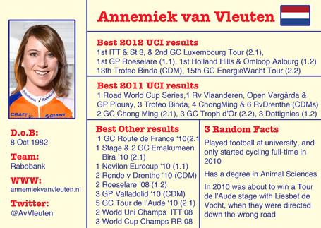 120414_-_olympic_template_-_annemiek_van_vleuten_medium