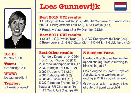 120414_-_olympic_template_-_loes_gunnewijk_medium