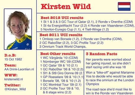 120414_-_olympic_template_-_kirsten_wild_medium