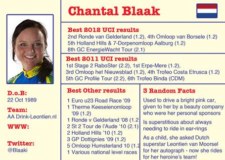 120414_-_olympic_template_-_chantal_blaak_medium