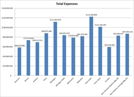 Expenses_medium