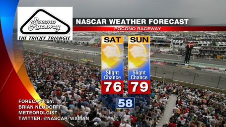 Pocono_nascar_weather_forecast02_medium