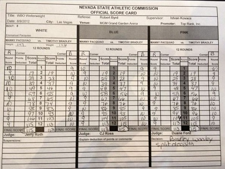 Judges_pacquiao_bradley_medium