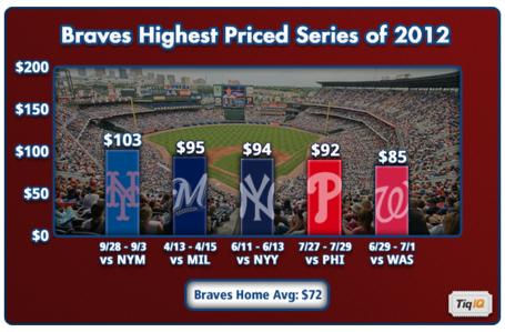 Braves_top_series_medium