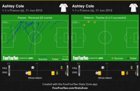 Cole_s_stats_medium