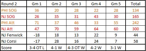 Round_2_shot_chart