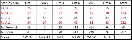 Round_4_shot_chart