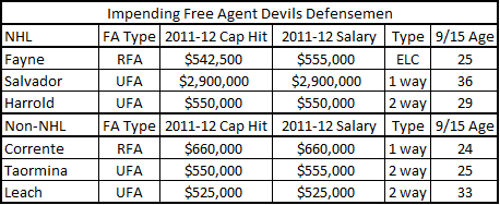 Fa_defensemen_6-13-2012