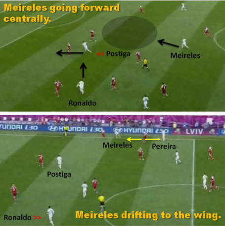 Meireles__movements_vs_denmark_medium