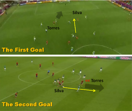 Torres_movements_vs_ireland_medium
