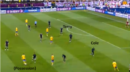 Terry_and_cole_in_eng_lineup_medium