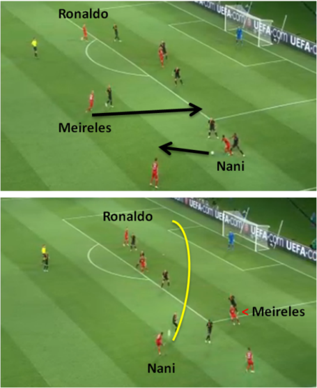 Meireles__movement_vs_netherlands_medium