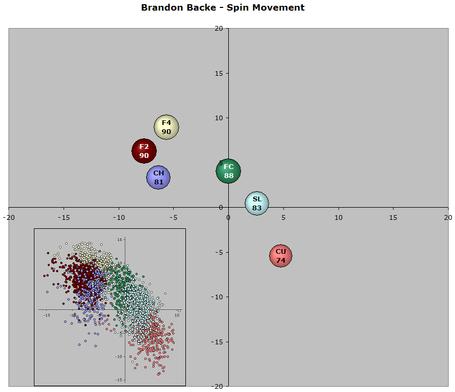Backe-spin_medium
