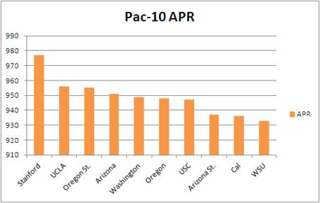 Pac10_medium