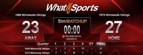 Game_score_medium