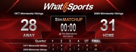 Final_score_medium