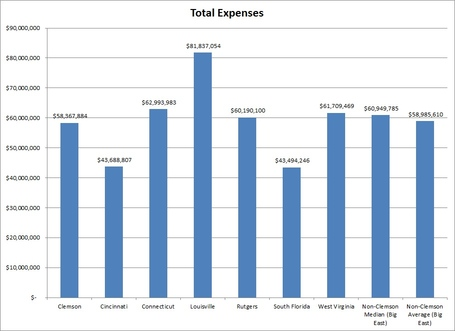 Expenses_medium