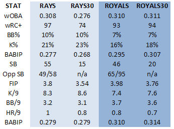 Raysroyals_medium