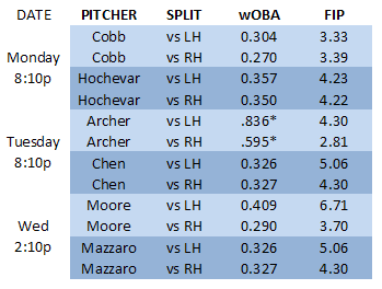 Pitchers_medium