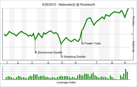 Chart_2__medium