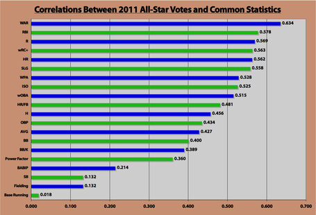 A-s_vote_correlations_2_medium