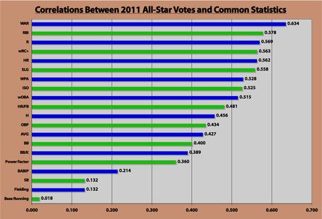 A-s_vote_correlations_2_medium