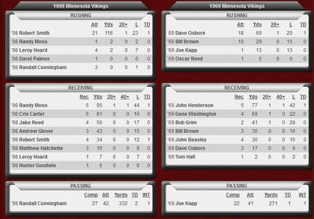 Game_9_offense_medium