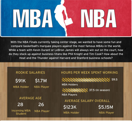 Mba-vs-nba2_medium