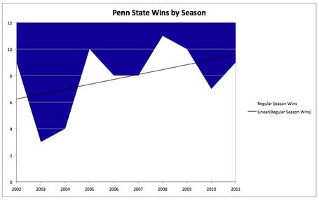 Penn_state_medium
