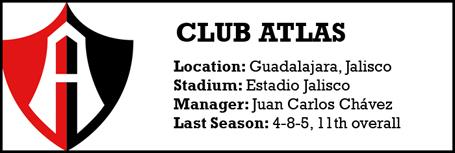 Club Atlas team profile