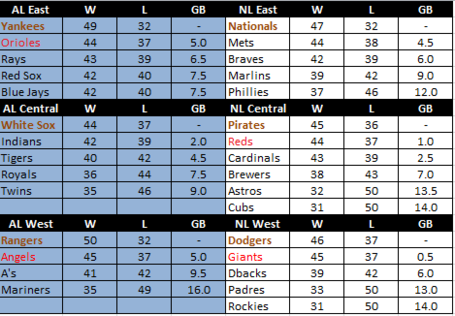 Midseason_standings_2012_medium