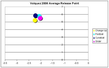 Volquez_2008_release_medium
