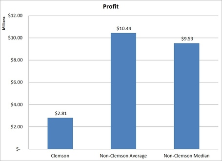 Profit_medium