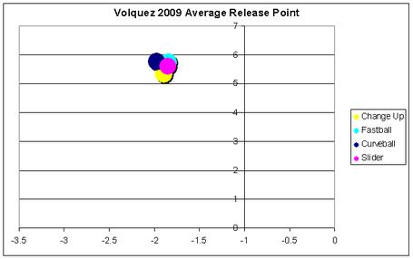Volquez_2009_release_medium
