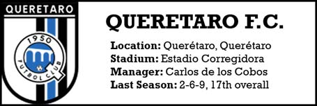 Queretaro team profile