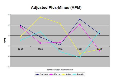 Apm_medium