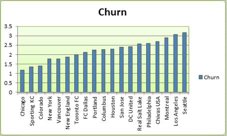Churn_medium