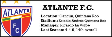 Atlante team profile