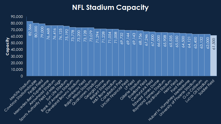 Nfl_stadiums_medium
