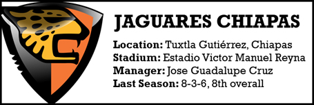 Jaguares team profile