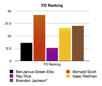 Fo_rb_ranking_medium