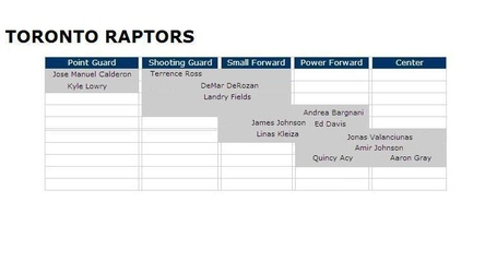Raptors_depth_chart_-_july_9th_2012_medium